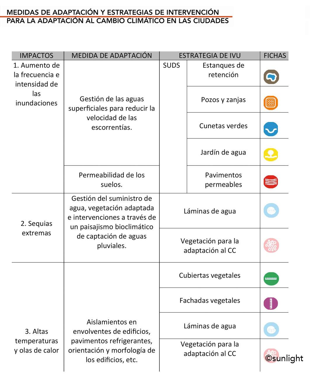 Medidas_GuíaIVU©sunlight